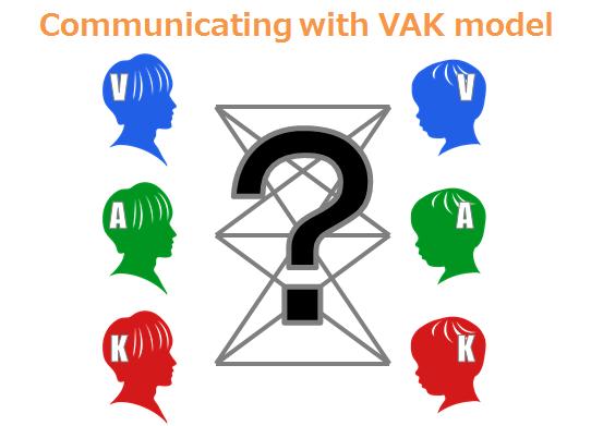 Communicating_with_VAK_model