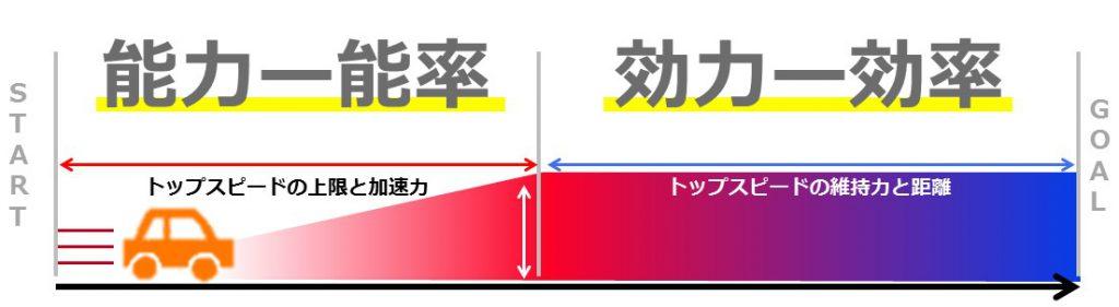noryoku-1